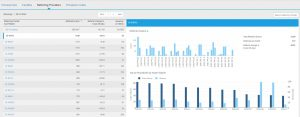 Business intelligence referring providers screen.