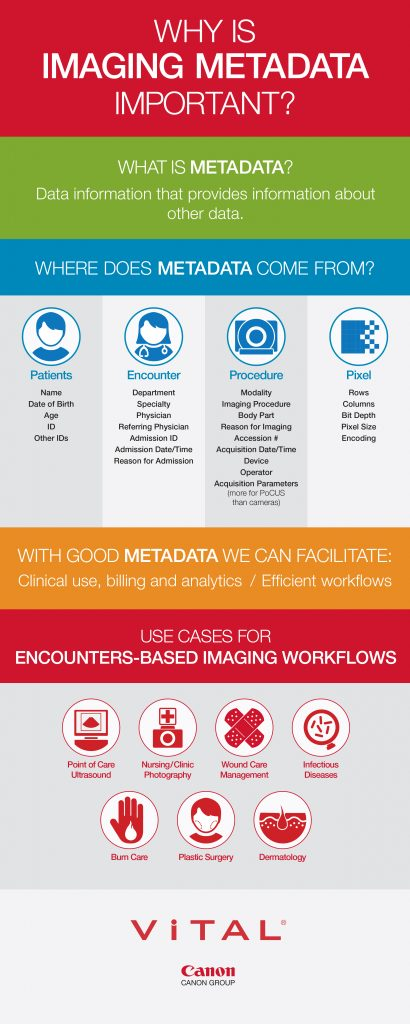Infographic describing why managing metadata is important.